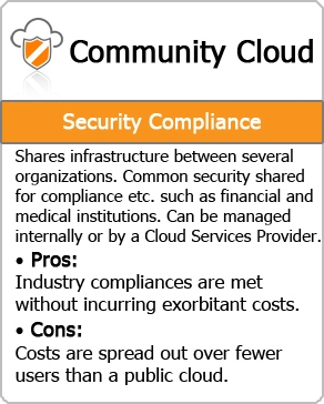 OCC9_Info_Box_ Community Cloud