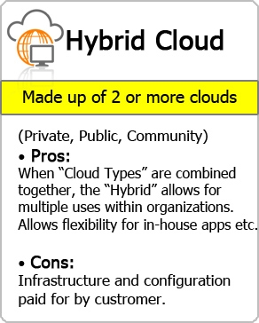 OCC9_Info_Box_Hybrid Cloud