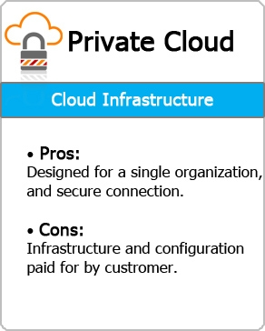 Private Cloud Service